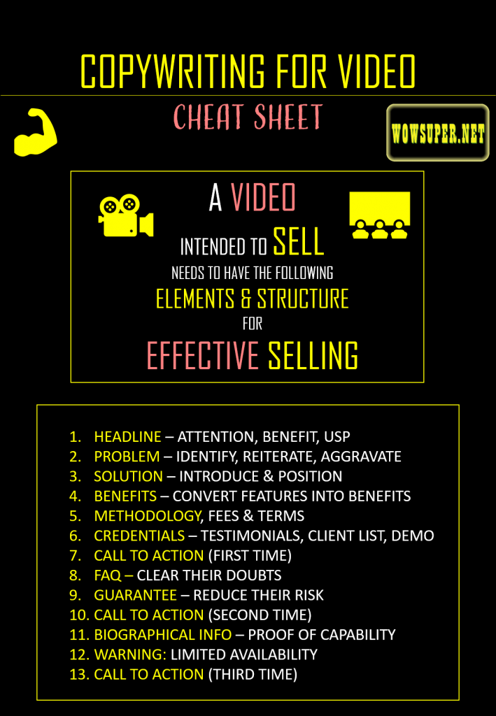 Copywriting for Video or Landing Pages - Cheat Sheet
